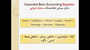 see why equation accounting basic will be trending in 2016 as well as 2016