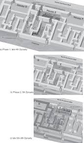 Layout Of House by The Layout Of Old Kingdom Houses
