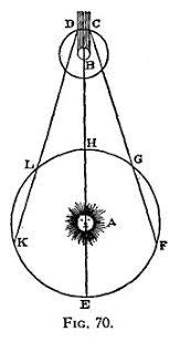 Speed Of Light In A Vacuum Speed Of Light Wikipedia