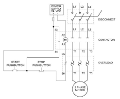why is a starter required for an induction motor what happens if