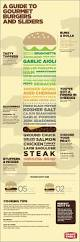 best 25 burger bar ideas on pinterest burger party bbq party