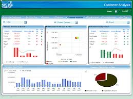 what are enterprise performance management solutions