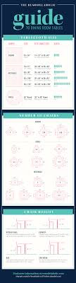 Remodelaholic The Remodelaholic Guide To Dining Table Sizes - Kitchen table sizes