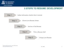 What Is An Resume What Is A Resume What Is Not A Resume Ppt Download
