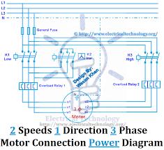 wiring western unimount wiring diagram instruction of western
