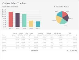 Excel Template Dashboard 7 Free Sales Dashboards Templates To Help Grow Your Business
