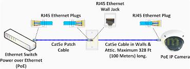 rj11 plug wiring wiring diagram byblank