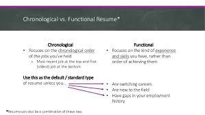 new type of resume pay for my esl homework online music promotion resume custom