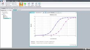 softmax pro 7 software molecular devices