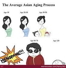 Asian Women Meme - only happens to asian women by hanzy302 meme center