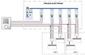tableau electrique pour cuisine tableau electrique cuisine stunning best normes tableau