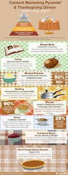 thanksgiving thanksgiving menu planner planning template