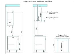hauteur entre meuble bas et haut cuisine hauteur entre meuble bas et haut cuisine ikea element wonderful 10