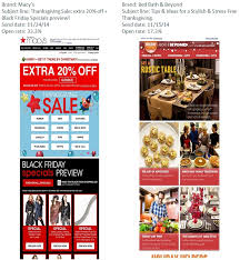 bed bath and beyond black friday thanksgiving email subject lines lessons from 2014 worth