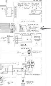 polaris ranger wiring diagram polaris sportsman 500 transmission