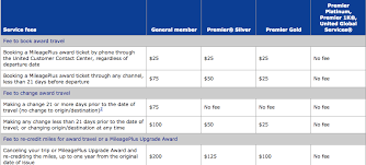 united airlines change fees five changes coming to united mileageplus in october 2016 mommy points