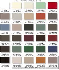 25 best color casa images on pinterest copper interior copper
