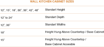 sizes of kitchen wall cabinets cabinet specs casa fiorentina