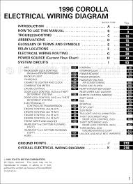 1998 toyota corolla engine diagram toyota corolla questions my engine fan turns on when i turn the