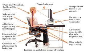 fabulous guide setting ergonomic computer station poor posture