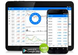 mobile app android metatrader 5 mobile applications for iphone and android