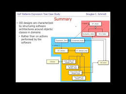 design pattern c gang of four lecture 16 a case study of gang of four patterns youtube