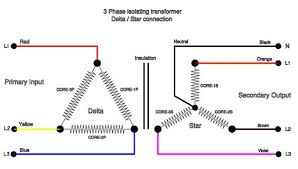 wiring diagram marine isolation transformer wiring diagram
