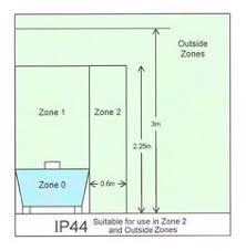 bathroom lighting ip44 ip44 bathroom lighting zones explained