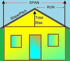 House Design Pictures Rooftop Best 25 Roof Pitch Ideas On Pinterest Calculate Roof Pitch