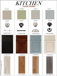 Color For Kitchen Walls Ideas Best 25 Kitchen Cabinet Colors Ideas On Pinterest Kitchen