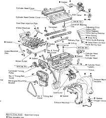 index of toyota mr2 mk1 1985 on repair manuals engine
