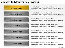 7 levels to monitor key process ppt small business plan templates