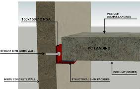 Precast Concrete Stairs Design Precast Concrete Stairs And Landings Engineering Feed