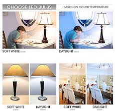 what is the most energy efficient light bulb different types and