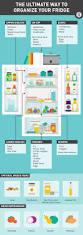 how to organize your fridge like a boss organizing food fresh