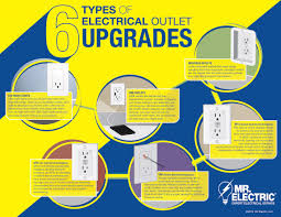 6 types of electrical outlet upgrades mr electric blog