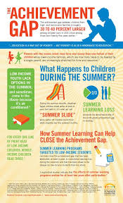 reading software for elementary students 112 best summer learning images on summer activities