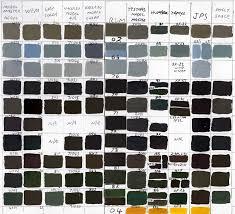 rlm luftwaffe comparison chart paint britmodeller com