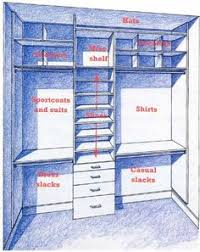 small closets tips and tricks small closets closet and walk in