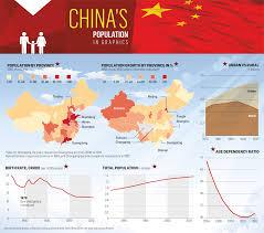 Corruption Map One Child Policy Latest Victim Of China U0027s Anti Corruption Drive