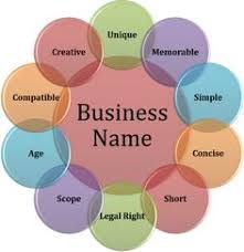 great ideas for unique business names home improvement tips and