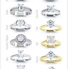 types of wedding ring kinds of wedding rings wallpapers ideas