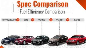 Hyundai Cars In Rapid City by Spec Comparison Of 2017 Honda City With Rivals