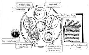 the seder plate passover crafts for preschoolers search clip