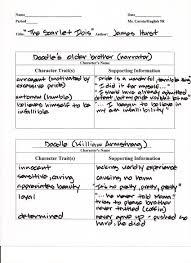 Character Trait Worksheet 9r