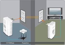 tpl 303e2k 200mbps compact powerline av adapter kit trendnet tpl 306e2k