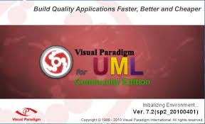 membuat erd visual paradigm visual paradigm modelkan programmu dengan mudah terus belajar