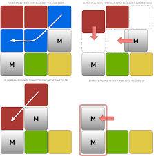 magic link tutorial