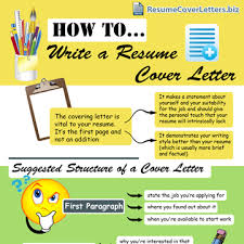 nursing resume 2015 u2013 ucollect infographics