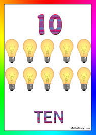 learning counting and recognition of number 10 u2013 worksheets